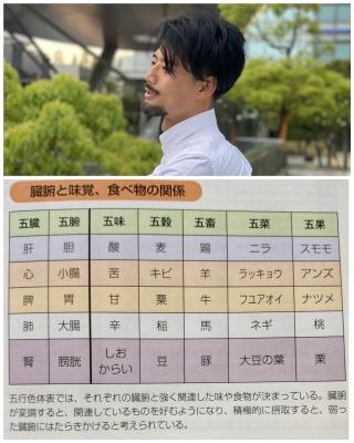 HISASHI(ヒサシ) 五行色体表