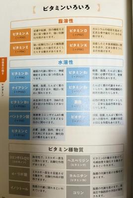 HISASHI(ヒサシ) ビタミン