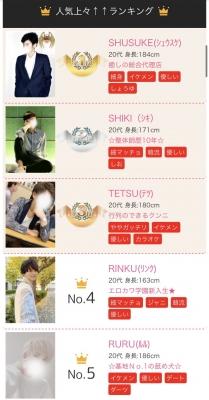 RINKU(リンク) 人気上昇ランキングNo.4