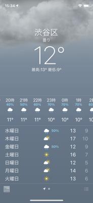RYUJI(リュウジ) 出勤時々雨