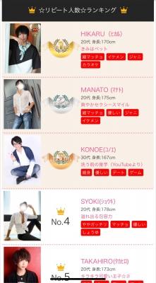 SYOKI(ショウキ) 8月度ランキング