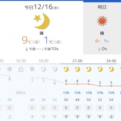 KOSAME(コサメ) 寒い!