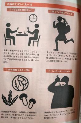 HISASHI(ヒサシ) 体脂肪